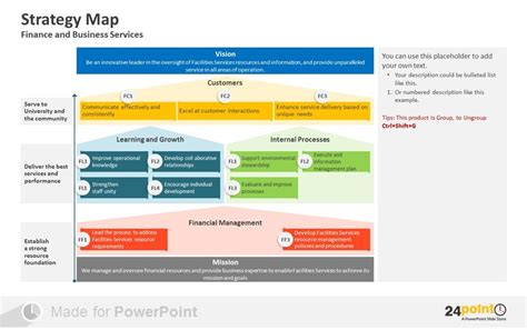 Exles Of How To Visualize Strategy Map In Powerpoint Strategy Map Template Powerpoint