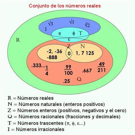 cuales fueron los numeros de la real de hoy ejemplo de n 250 meros reales
