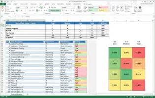 Excel Project Management Templates Free Free Excel Project Management Tracking Templates Issue