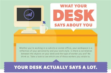 how to say desk in what does your work desk say about you