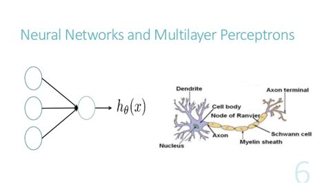 pattern classification and regression using multilayer perceptron image classification with deep neural networks