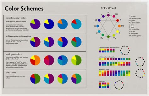 color wheel color schemes fresh 6 color schemes color wheel 6304