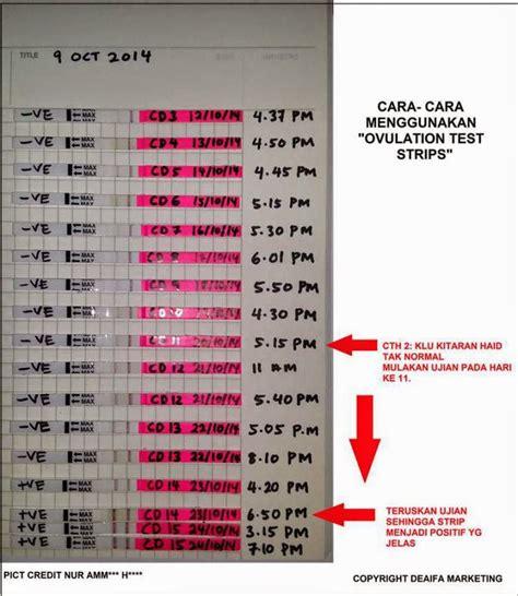 Test Kehamilan After kesan hari kesuburan dengan ovulation predictor kits opk
