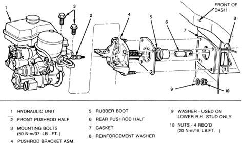 repair guides anti lock brake system hydraulic control unit autozone com