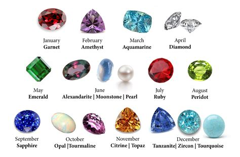 color birthstones birthstones gemstones associated with the month or