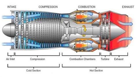 wallpaper engine lag jet engine diagram wallpaper google search engines