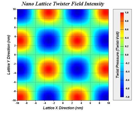 plot color matlab matlab contour plot smooth colors stack overflow
