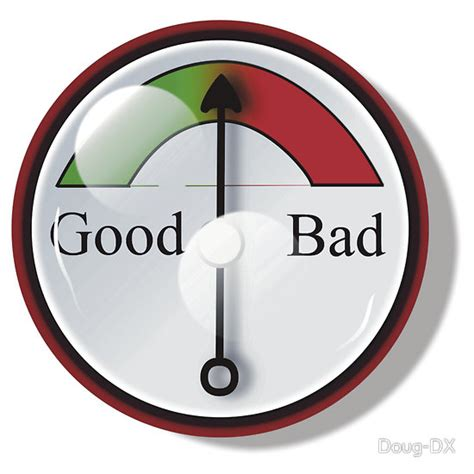 good pictures bad pictures how to measure effective practice