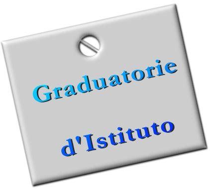 graduatoria interna docenti graduatoria interna di istituto i docenti titolari nella