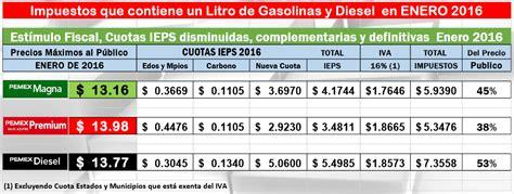 ieps tabacaleras 2016 mexico 191 qu 233 impuestos se incluyen en el precio de la gasolina