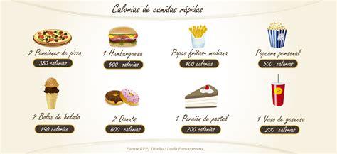 calorias y alimentos conoce los beneficios de las calor 237 as posta