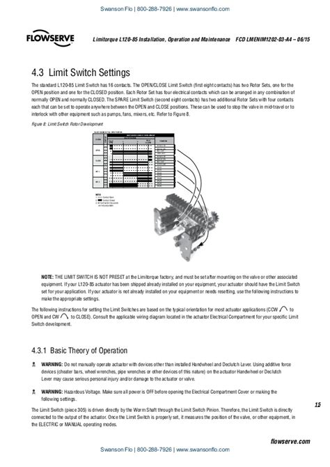 limitorque l120 wiring diagram 30 wiring diagram images