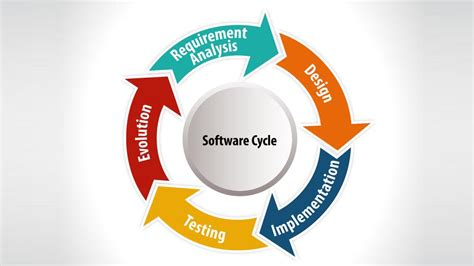 Software Termodinamika Asimptote Cycle Tempo cyclo software