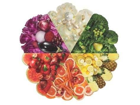 Three Day Fruit Detox by 3 Day Fruit And Veggie Detox Diet Domainstoday