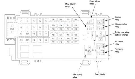 ford explorer fuse diagram ricks  auto repair advice ricks  auto repair advice