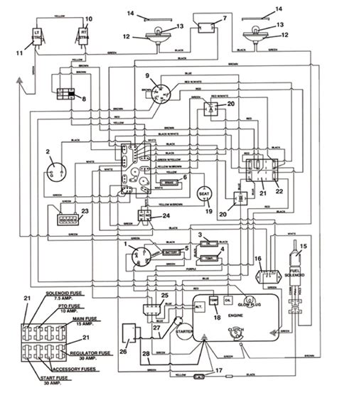 kubota rtv 900 ignition switch wiring diagram kubota get