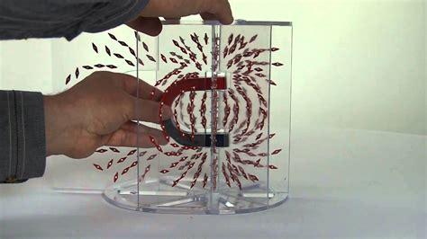 home design 3d magnetism ph em mf demo 70011a v0513 3d magnetic field