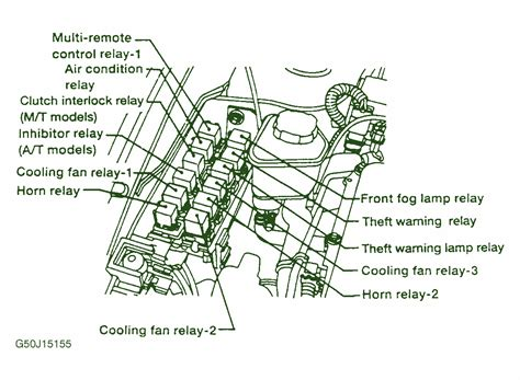 2008 nissan 200sx engine fuse box diagram circuit wiring