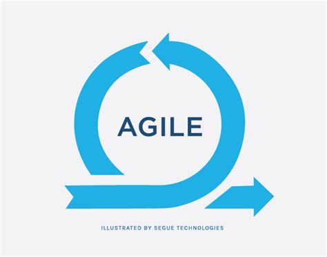 common problems experienced when adopting agile development