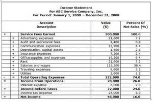 income statement template for service company financial statements small business info business