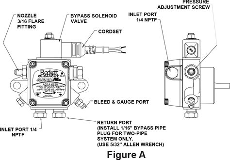 pressure washer burner wiring diagram 12volt system