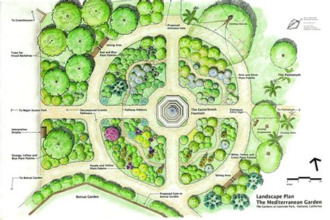 Planning A Garden Layout Creating A Mediterranean Garden Gardens At Lake Merritt