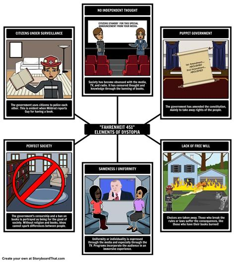 graphic design layout lesson with this activity your students will identify what makes