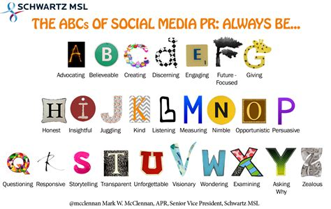 Abcs Of Social Media Pr Handy Mnemonic Infographic For