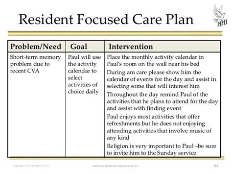 Nursing Home Care Plan Home Room Ideas Hospice Care Plan Template