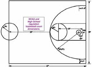 Half court basketball court dimensions