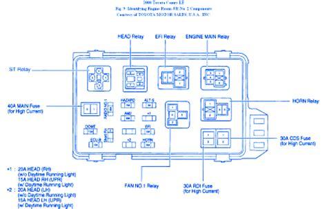 toyota camry  cyl  fuse boxblock circuit breaker diagram carfusebox