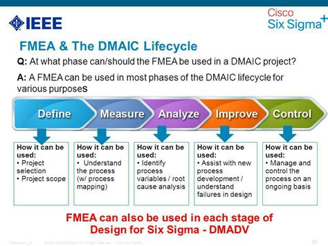 Steps Design by Failure Modes Amp Effects Analysis Fmea A Great Tool To
