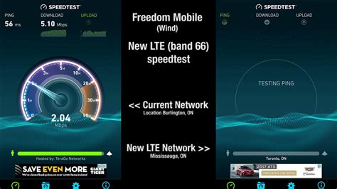 speed test wind mobile freedom mobile formerly wind lte vs 3g to