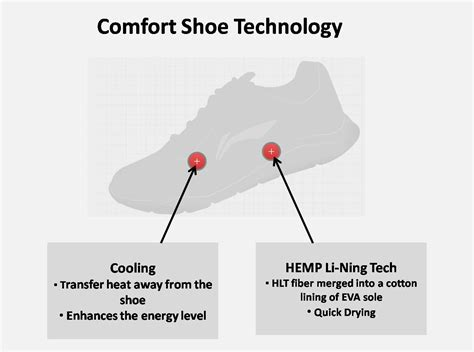 technology for comfort li ning chion badminton shoe khelmart org it s all