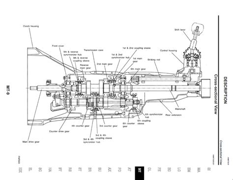 Nissan Manual Transmission by Nissan 5 Sd Manual Transmission Diagram Nissan Auto