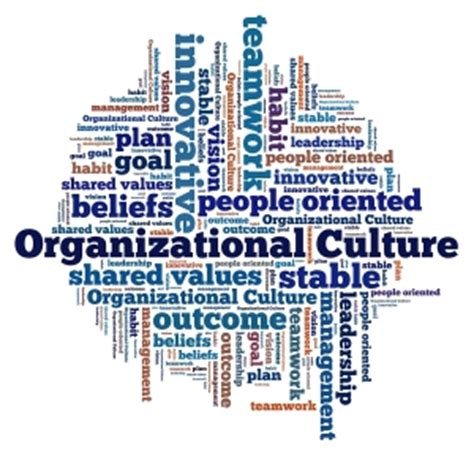 kotter heskett corporate culture and performance strengthening organizational culture improves performance