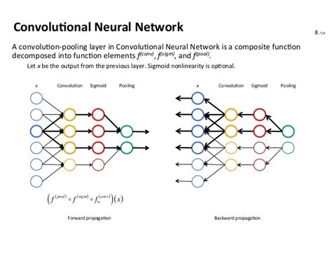 neural networks and learning neural networks and learning learning explained to your machine learning books self learning machines convolutional neural