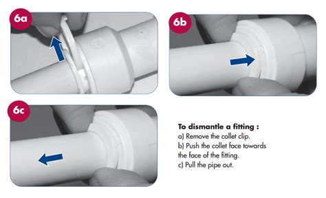 plumbing how to remove this plastic pipe home