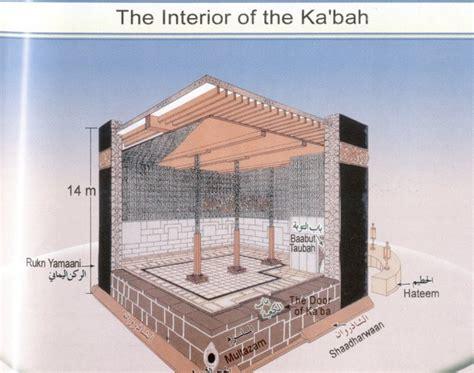 1400 Square Feet In Meters by Info Muslim What Is Inside The Ka Bah