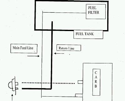 fuel line diagram for craftsman chainsaw i need a fuel line routing diagram on a 358 360180