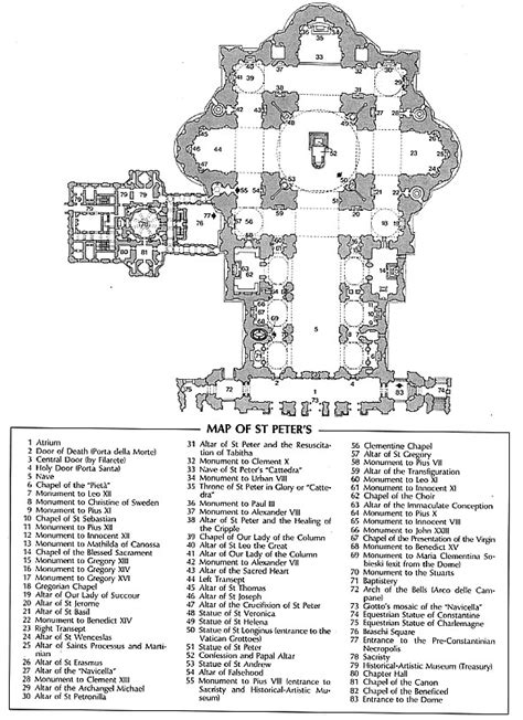 roman basilica floor plan engineeringrome the engineering behind saint peter s