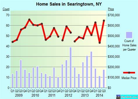 searingtown new york ny 11507 profile population maps
