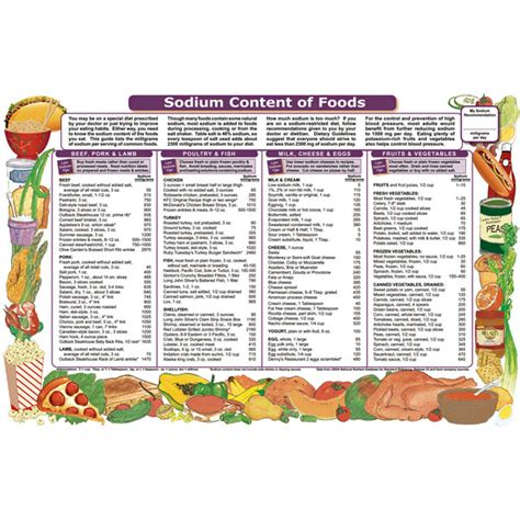 low sodium food low sodium food chart go search for tips tricks cheats search at search