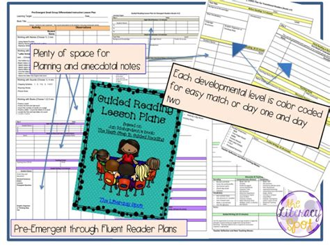The Literacy Spot The Next Step In Guided Reading Chapter One Jan Richardson Pre A Lesson Plan Template
