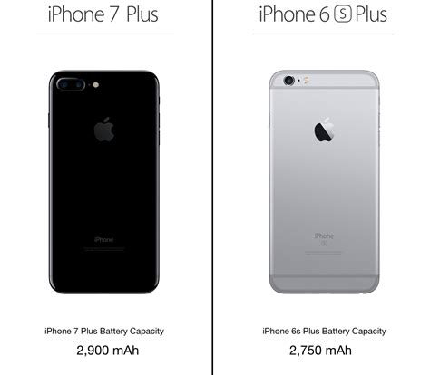 iphone 7 and iphone 7 plus both sport larger batteries