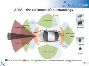 Floor Replacement by What Is Adas Crosslink Solutions Limited