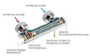 les mitigeurs thermostatiques plomberie