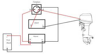 perko battery switch wiring diagram l 1e87de0520d1e111 club car wiring diagram 48 volt 16 on club car wiring diagram 48 volt