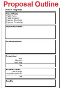 Business Research Proposal Template Business Letter Sample November 2012