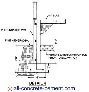 Slab Foundation Floor Plans by Foundation Footings Home Foundations Footing Drains